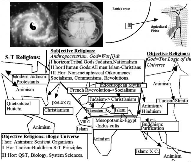 24-religions-1024x869