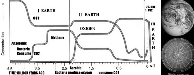 41-3-EARTH