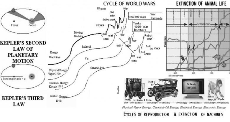 48-CYCLES-ECONOMICS-1024x544