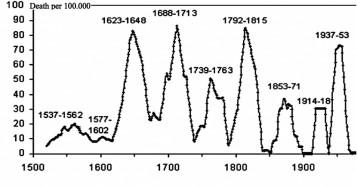 LETHAL war death cycle-1024x534