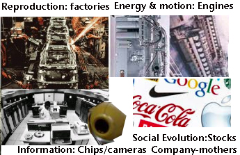 The will of vital reproduction and evolution of machines is embedded in the actions of its company-mothers.
