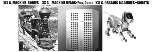 5-EVOLUTION-MACHINES