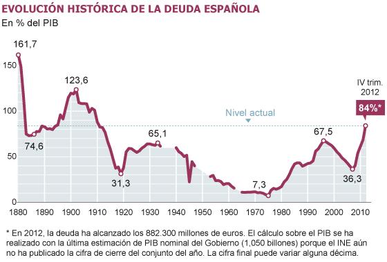 1361043416_187573_1361044608_noticia_normal