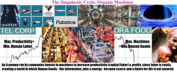 singularity age
