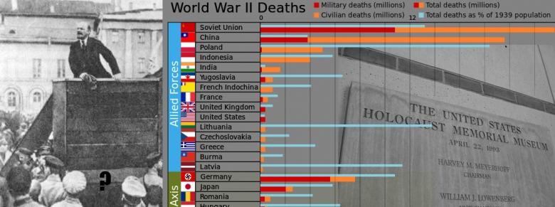holocaust industry antiquantum paradox color