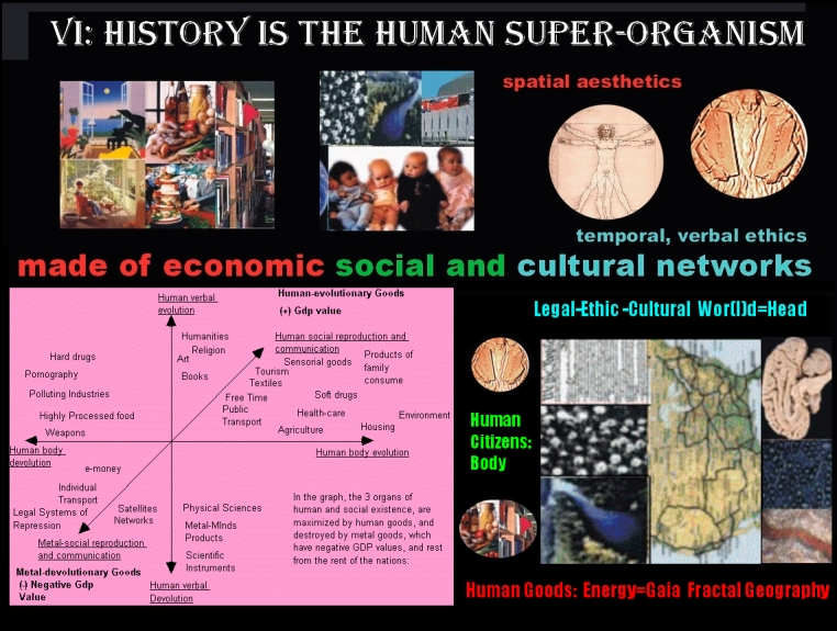 History super organism gaia 3 ages best