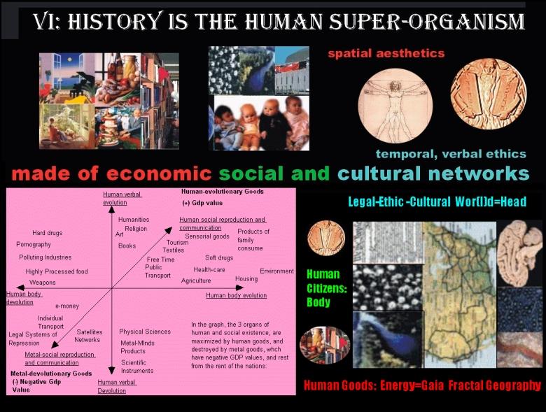 best history organism