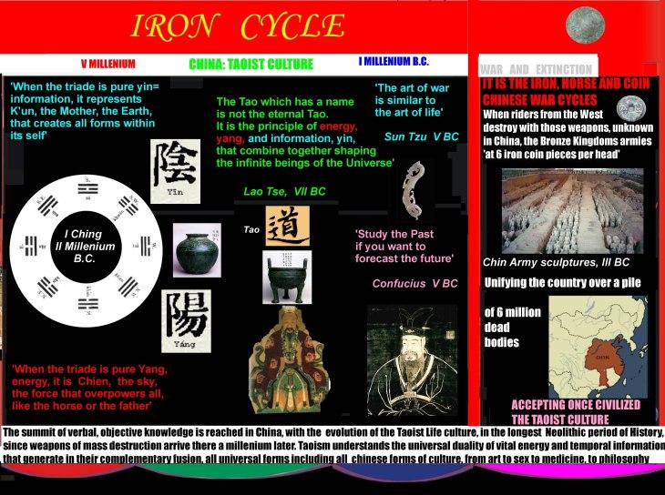 iron age china