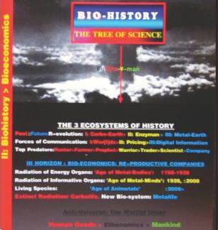 cover biohistory