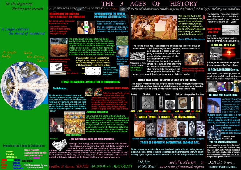 1. The 3 Ages of History