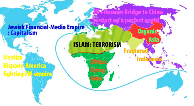 The 7 cultures of the world under the FMMI empire