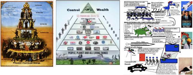 capitalism social classes