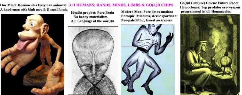 HUMINDS