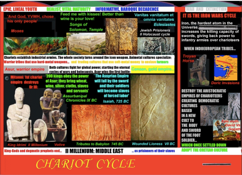 chariot cycle west
