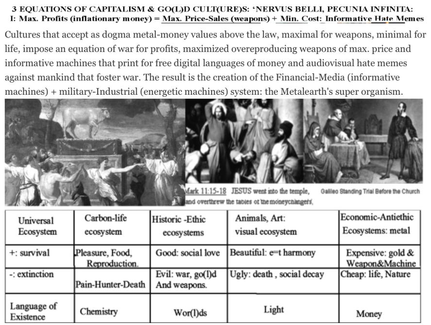 go(l)d values capitalist equation