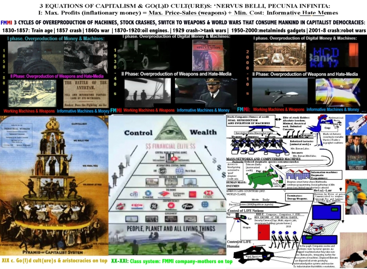 capitalist democracies- best social pyramid and war cycle
